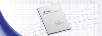 Libro de casos clínicos Infatrini